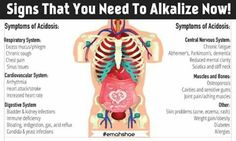 BEST WAYS TO ALKALIZE THE BODY  * Fast: it's the quickest way back to health. Just stop eating. More tips on types of fasts here: https://www.facebook.com/emahshae/photos/a.196124970411939.48781.193441087346994/1366800416677716/?type=3  * Clean the cells: remove the excessive mucus created by the mucous membrane channelling acids away. Get an African Bio Mineral Cleanse Package: they are the very best natural compounds to clean on an intracellular level. Available at www.drsebiscellfood.com