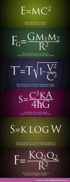 Simple equations explaining laws of physics