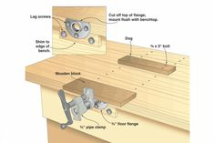 """My economical """"vise,"""" costs about the same as the inexpensive subpar model, but offers the reliability and holding power of a good old pipe clamp."""