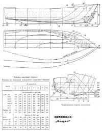 Теоретический чертеж мотолодки Boat Building Plans, Boat Plans, Nautical Design, Motor Boats, Tall Ships, How To Plan, Boat Building, Canisters, Wood