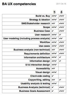 An Extensive Guide To Web Form Usability  Left Goals And Label