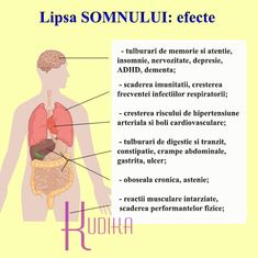 efectele lipsei somnului Healthy Nutrition, Healthy Recipes, Health Tips, Health Care, Nurse Love, Loose Weight, For Your Health, Human Body, Metabolism