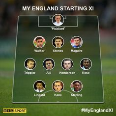 England World Cup squad named: Pick your team for Russia 2018 - BBC Sport