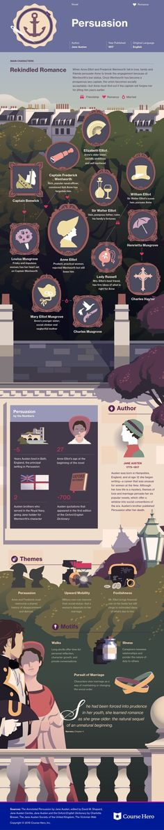 This @CourseHero infographic on Persuasion is both visually stunning and…