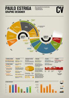 30 Infographic Résumés for inspiration