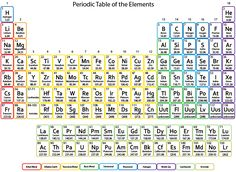 Free example letter periodic table of elements with just names new example letter periodic table of elements with just names new periodic table full new suggested names for the four elements new periodic table elements be urtaz Images