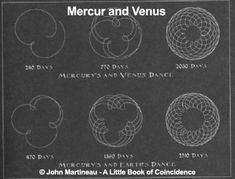 Leandro Ventura — geometrymatters:   Sacred Geometry in the Solar...
