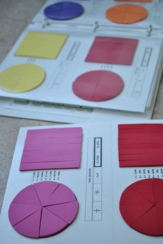 Printable Fractions Posters & Manipulatives (Free Download)