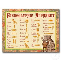 hieroglyphics for kids | Hieroglyphics alphabet chart for kids European Avalanche School