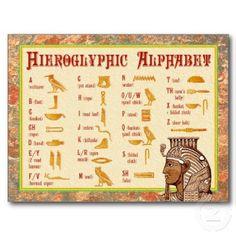 hieroglyphics for kids | Hieroglyphics alphabet chart for kids European Avalanche School