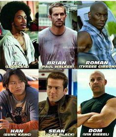 """Chris """" Ludacris"""" Bridges as Tej Parker, Paul Walker as Brian O'Connor, Tyrese Gibson as Roman Pearce, Sung Kang as Han, Lucas Black as Sean & Vin Diesel as Dominic Toretto"""