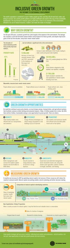 Why Green Growth Matters @WorldBank global sustainable eco - Infographic