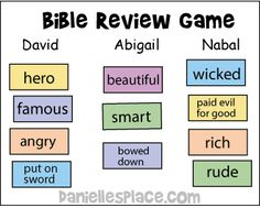 David and Abigail Bible Review Game from www.daniellesplace.com