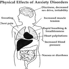 generalized anxiety disorder essay