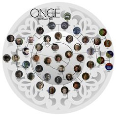 Once Upon A Time Family Tree- Wow they did it!!!!