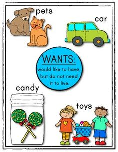 """NEEDS and WANTS Posters for your Classroom  (K/1 Social Studies)  From """"Class of Kinders"""""""