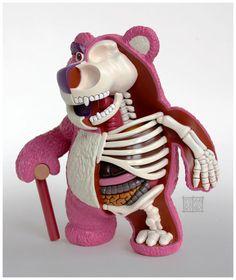 squelette et anatomie des icônes pop