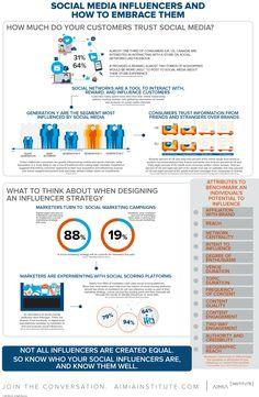 Social Media Influencers and How to Embrace them #infographic #SocialMedia
