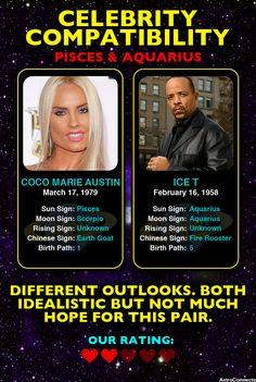 Famous aries capricorn couples