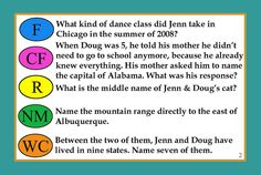Trivial Pursuit cards about the couple