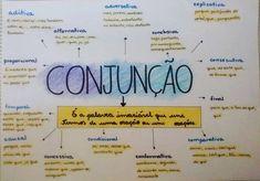 Os Mapas Mentais foram criados pelo psicólogo inglês Tony Buzan, nos anos 1970. Sua ideia era aprimorar o processo de aprendizagem e memorização utilizando uma abordagem não linear de encadeamento …