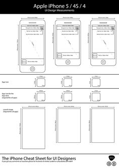 A cheat sheet for the iPhone and the iPad UI Designers!
