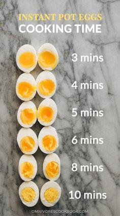 Instant Pot Eggs - A...