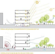 design facade offices - Buscar con Google: