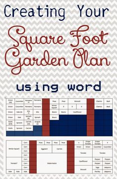 Use word to help organize your square foot garden plan. Plus, then you have the template every year to switch things around and quickly print out!