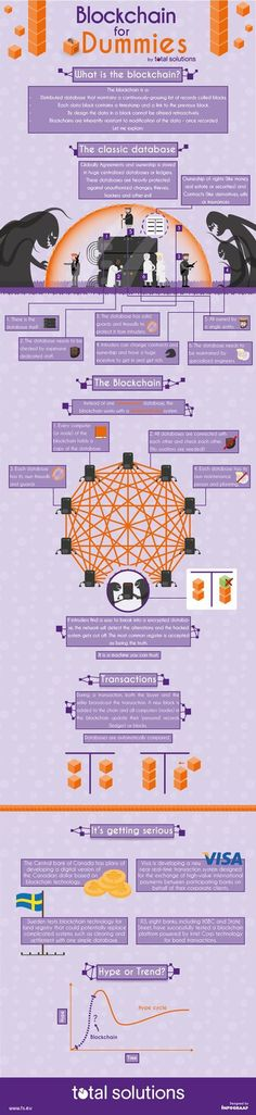 Blockchain for Dummies. The Blockchain, infographic - Total Solutions - Financial Markets en Treasury Blockchain Cryptocurrency, Bitcoin Cryptocurrency, Cryptocurrency Trading, Data Science, Computer Science, Computer Tips, Pc Hp, Technology And Society, What Is Bitcoin Mining