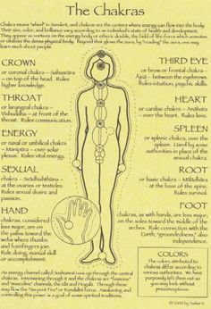 Chakra, repinned by http://Reiki-Mater-Training.com                                                                                                                                                                                 More