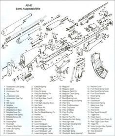 AK-47 Exploded Drawing Diagram. oh the irony