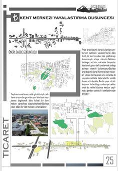 Map Diagram, Concept Diagram, Smart City, Urban Planning, Urban Design, Presentation, Layout, How To Plan, Architecture