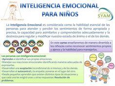¿Sabemos como funciona la Inteligencia Emocional en nuestros hijos?, !aprendamos!
