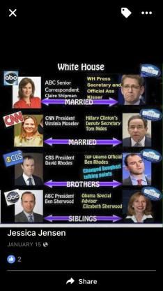 "media collusion-- One aspect of ""democracy"" the DNC leaks helped prove no longer exists is that of an impartial media. Press talking points from May 5th state Hillary is their candidate.  CNN is, indeed, the ""Clinton News Network as the DNC fed CNN the questions they wanted to be asked in interviews.  POLITICO's Ken Vogel emailed his stories to the DNC before publishing them. The DNC controlling the narrative with time released stories and discussing their relationship with NBC, MSNBC, CNN…"