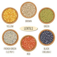 This comprehensive guide to lentils includes descriptions of different varieties, cooking instructions, and recipe ideas. How To Cook Lentils, What Are Lentils, Vegan Lentil Recipes, Vegetarian Recipes, Healthy Recipes, Recipes For Lentils, Healthy Menu, Vegan Meals, Lentils