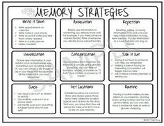 Memory strategies handout for speech therapy Cognitive Activities, Speech Therapy Activities, Language Activities, Auditory Processing Activities, Speech Language Therapy, Speech Language Pathology, Speech And Language, Memory Strategies, Receptive Language