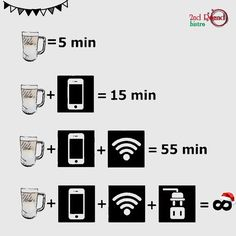 #Beer + #phone + #wifi + #power = #Unknown. #2ndrondbistro