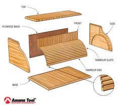 Breadbox Project by Lonnie Bird Using The Amana Tool Tambour Door Router Bit Set No.54314