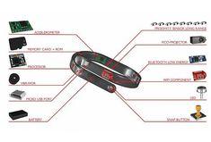 Risultati immagini per bracelet types