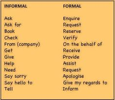 The Differences between Formal & Informal Language