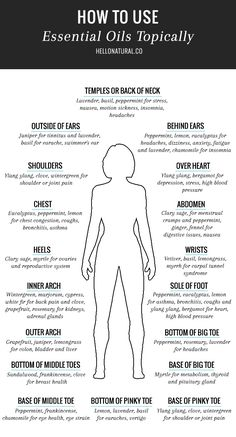 Where to use essential oils