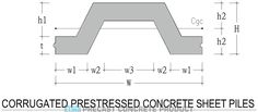 sheet pile beton Line Chart, Concrete