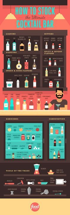 Get tips on stocking your cocktail bar for a summer party with these must-have items from the pros at Food Network.