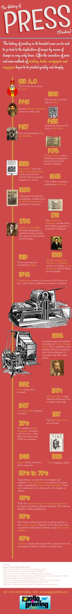 The history of printing in its broadest sense can be said to go back to the duplication of images by means of stamps in very early times. After the invention of press and some methods of printing, books, newspapers and magazines began to be printed quickly and cheaply.