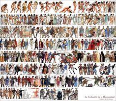 El maestro del cómic erótico Milo Manara realiza un repaso a la historia de la humanidad con esta gran ilustración