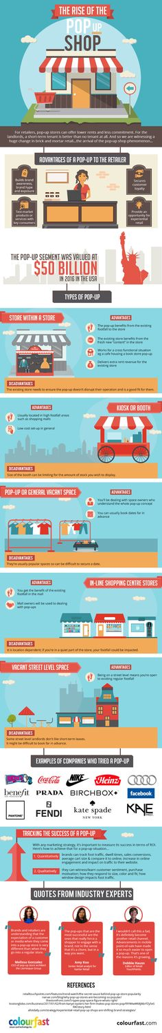 Events - The Rise of the Pop-Up Shop [Infographic] : MarketingProfs Article Digital Media Marketing, Online Marketing, Retail News, Retail Stores, Success Factors, Retail Experience, Pop Up Shops, Online Entrepreneur, Promote Your Business