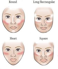 different face shapes for contouring