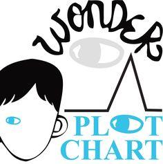 WONDER Plot Chart Organizer (by R.J. Palacio)  NOVEL = Wonder by R.J. Palacio LEVEL = 5-12 COMMON CORE = CCSS.ELA-Literacy.RL.2  While reading the ...