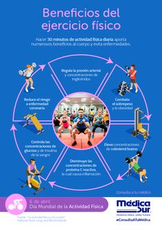 ¡El #ejercicio mejora tu salud! Inclúyelo como parte de tu rutina y mejora tu calidad de vida.  #DíaMundialDeLaActividadFísica #MédicaSur #Salud #Deporte #Ejercicio #DeporteYSaludMédicaSur #ConsultaATuMédica Health Tips, Health And Wellness, Pe Activities, Training Tips, Healthy Habits, Gym Workouts, Healthy Lifestyle, Spanish, Mindfulness